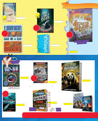 4THGraders Eagle Express Scholastic Coupon Code Teachers Scholastc Book Club Press Coverage Sheerid 82019 School Year Westville School District 2 Maximizing Reading Club Orders Cassie Dahl Teaching 5 Coupon Tips Tricks The Brown Bag Teacher Williston Obsver 2719 By Publishing Issuu Hendrix Middleton Pdf Flipbook Extra Bonus Points Early Childhood