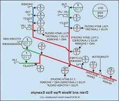 Kitchen Sink Drain Pipe Diagram by Kitchen Sink Drain Parts Diagram Kenangorgun Com