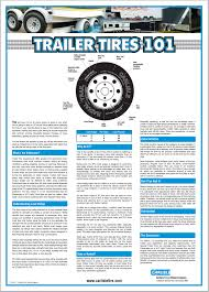 Trailer Tires 101 | Gallagher Tire, Inc. Tire Pssure And The Cold Bontragers Psi Cversion Chart Will Tractor Size Inches Tire Cversion Chart Goodyear Philippines Launches 4 New Suv Tires Designed For Any Find Best Consumeraffairs Toyo Open Country At 2 Page 10 Ford Powerstroke Diesel Gallery Free Examples Thesambacom Split Bus View Topic 14 Tires Some Fender Info Please Ranger Sizes Wheels Pinterest Peerless Chain Autotrac Passenger Chains 0155510 Walmartcom Sizing 18 Wheel 2014 2015 2016 2017 2018