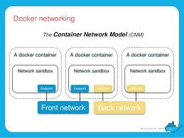 DockerCon EU 2015 The Missing Piece When Docker Networking Unleashi
