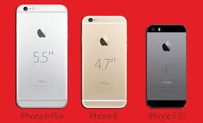 Printable iPhone 6 Size Pdf parison