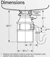 insinkerator 444 5 manual sinks ideas
