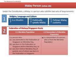 Constitution of Malaysia