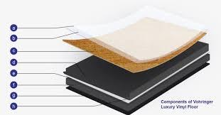 Components Vohringer Luxury Vinyl Floor