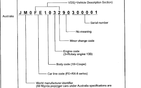 Mazda Vin Lookup – Car Image Idea Heres How You Code The Tesla Model 3 Vin How To Yale Forklift Serial And Model Numbers Mazda Vin Lookup Car Image Idea Modern Classic Ford Decoder Pictures Cars Ideas Boiq Check Car Vin Number For Free User Manuals Chevy Truck Inspirational Chart C800 Info Enthusiasts Forums What All Those Digits Stand S10 Forum Awesome Gmc 1990light Dgetruck_vin_decoder_196379 Where Can I Find Serial On A Volvo Articulated Dump Truck