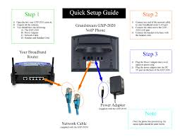 Quick Setup Guides - Top VoIP Phone Systems By Clarity Telemanagement How To Configure A Comcast Business Class Static Ip Address Voip Calling Sip Trunk And How It Works Do I Set Up Cisco Spa303 Phone Yaycom Gigaset Cordless Phone C530ip 14995 For 24h Only Ends 8pm Obihai Technology Inc Automated Setup Of Byod Set Up Your Small For Systems Youtube Cfiguration Settings Tie Line Networking To Use 5 Steps With Pictures Wikihow Troubleshoot Voip That Receives Calls But Wont Make Them Ccna Voice Connect Network Remote Site How To Configure Phone With Dial Peer Inter Network Part 10 Best Uk Providers Jan 2018 Guide