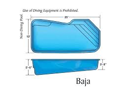 Lap Pool Dimensions - Home Planning Ideas 2018 Swimming Pool Wikipedia Best 25 Pool Sizes Ideas On Pinterest Prices Shapes Indoor Pools Ideas For Amazing Lifestyle Traba Homes Bedroom Foxy Images About Small Sizes Olympic Size Ultimate Cost Builders Home Landscapings Outdoor Design Contemporary Room Surprising Shapes Cardinals And 35 Backyard Landscaping Homesthetics Idolza Inground Kits How To Install A Base Your Above Ground Liner