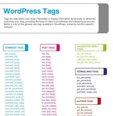 14 Best WordPress Cheat Sheet For Designers & Developers 2017 All The Best Black Friday Wordpress Hosting Deals Discounts For 2017 Flywheel Free Trial Development Space 20 Themes With Whmcs Integration 2018 5 Alternatives To Use In 2015 Web Host Website For Hear Why Youtube State Of Sites Security Infographic 25 News Magazine 21 Free Responsive Performance Benchmarks Review Signal Blog Hosting Service Ideas On Pinterest Email Video Embded And Self Hosted Videos