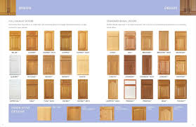 Kitchen Cabinet Hardware Placement Options by S Pictures U Ideas From Hgtv Hardware Placement Guidelines