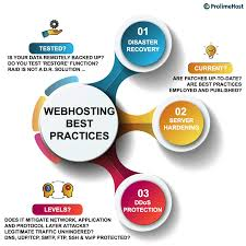 Web Hosting Best Practices | Prolimehost Blog
