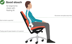 Art Of Sitting | Posturite 8 Best Ergonomic Office Chairs The Ipdent Top 16 Best Ergonomic Office Chairs 2019 Editors Pick 10 For Neck Pain Think Home 7 For Lower Back Chair Leather Fniture Fully Adjustable Reduce Pains At Work Use Equinox Causing Upper Orthopedic Contemporary Pc 14 Of Gear Patrol Sciatica Relief Sleekform Kneeling Posture Correction Kneel Stool Spine Support Computer Desk