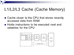 Cache Memory By Sean Hunter ppt video online