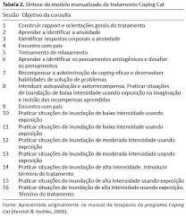 coping cat revista brasileira de psicoterapia