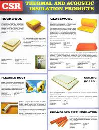 Insulating Cathedral Ceilings Rockwool by Roof Philippine Insulation Beautiful Roof Insulation Board Csr
