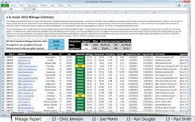 Gas Mileage Estimator - Akba.greenw.co Attached Fuel Cost Calculator Cluding A Comparison Between How To Choose The Right Axle Ratio For Your Pickup Truck Edmunds Calculate Cars Efficiency In Mpg With Examples Duramax Diesel Increase Mileage Up 5 2017 Honda Ridgelines Fuel Economy Trumps All Other Midsize Pickups Free Ifta State Mileage Selolinkco Economy Intertional Trucks Tesla Semitruck What Will Be Roi And Is It Worth Calculating Costpermile Trucking Companies Know Your Costs Get From Excel Lookup Table Youtube
