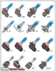 what does h1 h3 h4 h7 etc specifications of bulbs team bhp