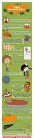 Pumpkin Patch In Yucaipa by Fun Infographics 37 Http Infographicality Com Fun Infographics