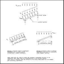 Floor Joist Span Table For Sheds by Structural Design Of Wood Framing For The Home Inspector Internachi