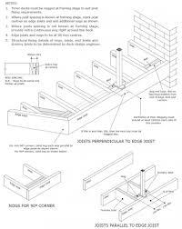 Floor Joist Span Table Deck by 100 Floor Joist Span Tables Nz Members Products Wood