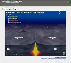 Sea Floor Spreading Animation Youtube by Plate Tectonics Ms Ash U0027s Science Website
