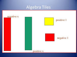 Algebra Tiles Worksheet One Step Equations by Solving Two Step Equations Algebra Tiles Variable Zero Pairs