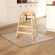 Flooring Ideas Clear Kitchen Plastic Floor Mats Under Small Intended For Sizing 1000 X