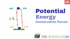 Link Potential Energy Of A Particle