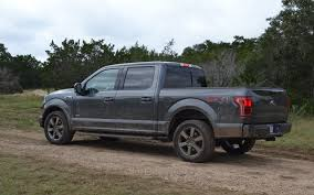 2015 Ford F-150: Punching Above Its Weight - 22/27 Bds Suspension New Product Release 161 2014 Ford F150 4 Lift Kits Can I Drive A Truck For Uber 2011 Full Line First Test Motor Trend Just Signed The Paper On Buying This Beauty 2018 Stx 4x4 Im Resetting Engine Oil Life To 100 A 2013 Youtube Reviews Research Used Models Lariat 4wd Supercrew 55 Box At Watertown 61 Best Need My Truck Images Pinterest Cars Trucks Apps Video Sale Classiccarscom Cc937479 News My 2 5 Leveled W 35s King Ranch Page Ford Forum Review