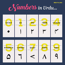 Learn How To Write Numbers In Urdu Persian Script