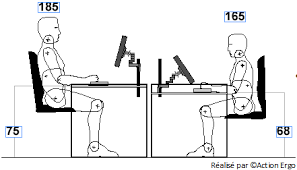 guide d ergonomie travail de bureau illustration du principe ergonomique de réglage de hauteur du plan