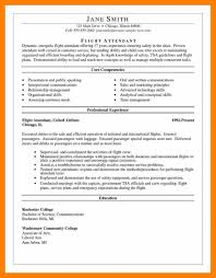 100 Core Competencies Resume Examples 1521157308 Most Interesting Strengths