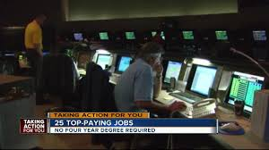 Apple Help Desk Coordinator Salary by Top Paying Jobs That Don U0027t Require A 4 Year Degree Abcactionnews