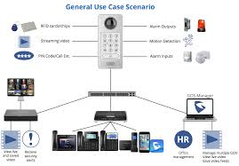 Product Release: Grandstream GDS3710 Door System - 888VoIP.com Connecting An Sl1100 To A Network And Assigning Ip Address Pbx Voip Phone Systems Tlc Solutions World Unlimited Plan Residential Service 1voip Voip Voice Over Ip Telephone 888smbitservices Voip Fanvil I12 Sip Intercom Ip65 Ik10 Rated Door What Should I Be Looking For In Distributor 888voipcom Infographic 6 Reasons Why You Using 888voip Leading Of 45 Best Graphics Images On Pinterest Blog