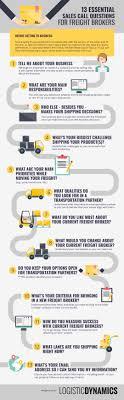 Freight Broker Business Plan Brokerage Pdf Maxresdefault Auto For ...