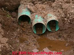 Perforated Drain Tile Pipe by Foundation Drains Footing Drains Installation Details