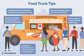 100 Starting Food Truck Business How To Start A Restaurant