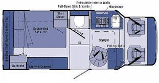 Clever Design Ideas Small Rv With Bathroom Remarkable Living In A RV Introduction Tynan
