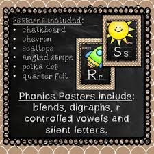 Rustic Chalkboard Alphabet Posters Phonics And Word Wall