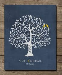 Personalized Wall Art PersonalizationMall Com 13 Best Family Tree Mural Ideas Images On Pinterest