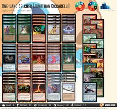 Goblin Commander Deck 2014 by Weekly Update May 14 Pro Tour Amonkhet Decklists