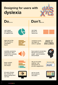 View Poster For Dyslexia