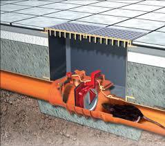 2 Floor Drain Backflow Preventer by 100 Industrial Floor Drain Backflow Preventer Bathroom Zurn