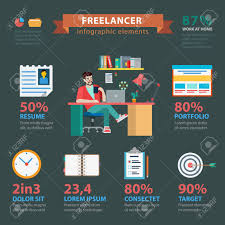 Flat Style Thematic Freelance Success Infographics Concept. Successful.. Cvita Cv Resume Personal Portfolio Html Template 70 Welldesigned Examples For Your Inspiration Stylio Padfolioresume Folder Interviewlegal Document Organizer Business Card Holder With Lettersized Writing Pad Handsome Piano 30 Creative Templates To Land A New Job In Style How Make Own Blog Into A Dorm Ya Padfolio Women Interview For Legal Artist Sample Guide Genius Word Vsual Tyson Portfoliobusiness Pu Leather Storage Zippered Binder Phone Slot
