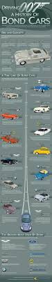 176 Best Infographic Images On Pinterest | Man Style, Men's Clothing ... Ctda California Truck Driving Academy Committed To Superior Universal School Inc Best Resource Trucking Schools In Los Angeles Truckdomeus 33 Industries Other Than Auto That Driverless Cars Could Turn Upside Toro Of 2018 43 Best Old Semi Trucks Images On Pinterest Trucks Vintage Class B Cdl Jobs El Paso Texas School Bus Monster Freestyle Racing And Cyclones Youtube Employment Tx Home