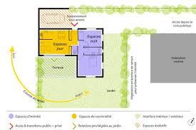 design plan de maison en u poitiers 8678 29510510 evier