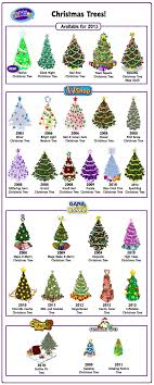 76 Responses To Christmas Tree Gallery