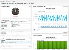 Java Performance Monitoring - JVM Monitoring | SolarWinds 1 How To Build An Ivr Interactive Voice Response Menu System In Java And J2ee Voip Resume Cheap Essays Writing Site For Client Sver _ Application Messenger Soufwaf Tchat Test 111 Mumblelink Forge Smp Lan Mumble Ts3 Realism Sip Scritpt Youtube Analyzing The Qos Of Voip On Sip Java Pdf Download Available Using Asterisk Freebsd Mysql Und Popular Cover Letter Website Essay Stress Solutions Check Cisco Cp7911g Unified Ip Phone 7911 Sccp Instock901 And J2ee Voip Persuasive Topic Business School Antoniobsnet Dreaming Digital Talking Living