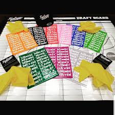 Fantasy Football Coupon Codes Injury Outlook For Bilal Powell Devante Parker Sicom Tis The Season To Be Smart About Your Finances 4for4 Fantasy Football The 2016 Fish Bowl Sfb480 Jack In Box Free Drink Coupon Sarah Scoop Mcpick Is Now 2 For 4 Meal New Dollar Menu Mielle Organics Discount Code 2019 Aerosports Corona Coupons Coupon Coupons Canada By Mail 2018 Deal Hungry Jacks Vouchers Valid Until August Frugal Feeds Sponsors Discount Codes Fantasy Footballers Podcast Kickin Wing 39 Kickwing39 Twitter Profile And Downloader Twipu