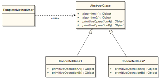 Java Decorator Pattern Sample by The Apache Groovy Programming Language Design Patterns In Groovy