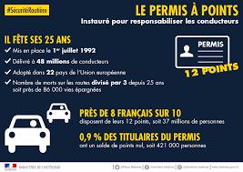 25 ans du permis à points sécurité routière nos infographies